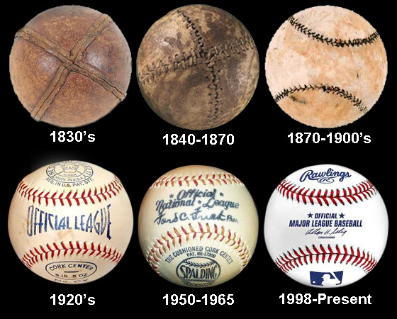 evolution of baseball bats Although legend has it that a student in cooperstown, new york invented baseball in 1839, in all likelihood it evolved from the game of cricket the sport.